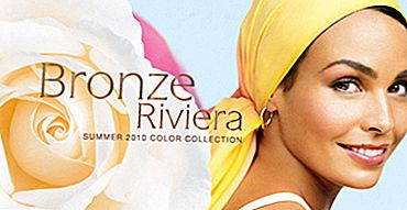 Nouvelle Collection: Lancome Bronze Riviera Summer 2018